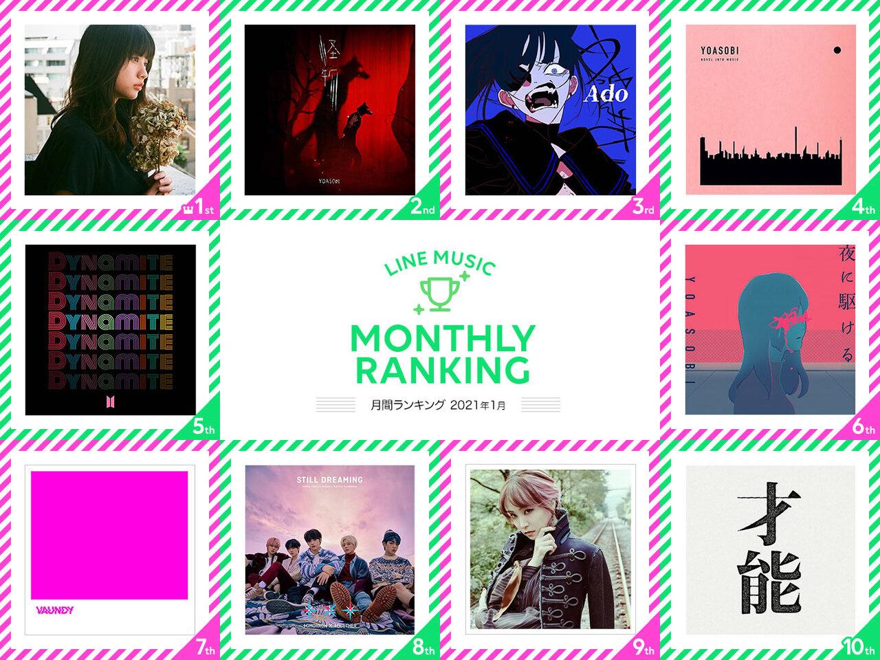 「優里」人気が止まらない!LINE MUSIC1月の月間ランキング発表☆