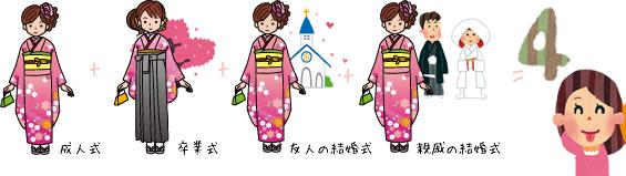 お客様の声|「きもの絵巻館」 ~きもののにおいのする街に~新潟県十日町市 (1910)