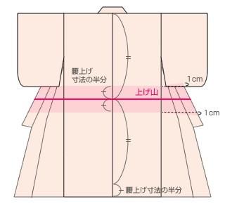 浴衣の肩上げ・腰上げ 子供 着物の着付け 着物の京染卸商業組合 (5096)