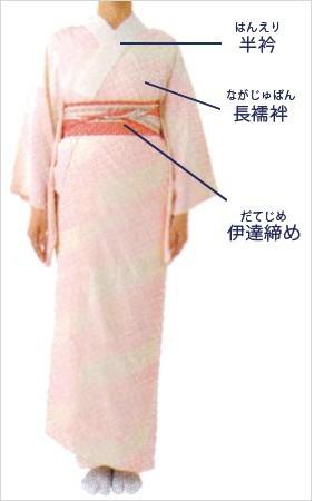 きものを着るのに必要なアイテムは? 初めてさんのきものレッスン 着付け教室をはじめ、和のお稽古なら【WAnocoto】ワノコト (11168)