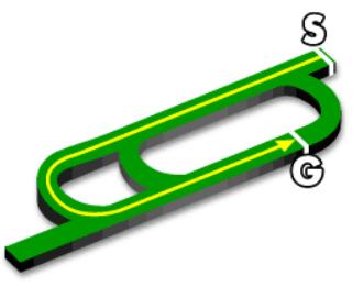 新潟競馬場・芝2000m(外)コース図。