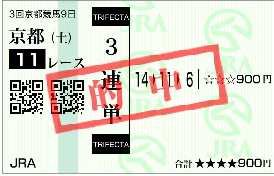 2016年平安ステークス三連単的中馬券