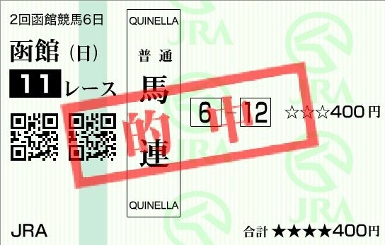 函館2歳ステークス2016の的中馬券