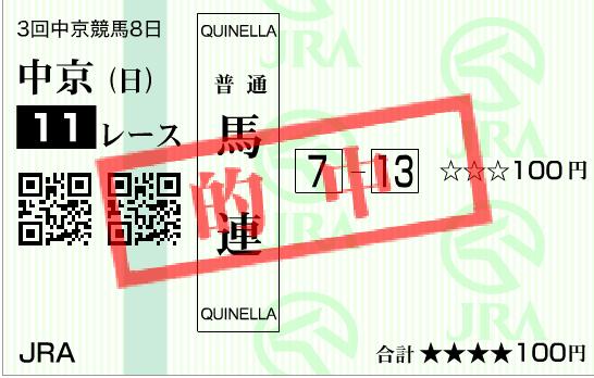 中京記念2016の的中馬券