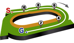札幌競馬場・芝1200mコース図