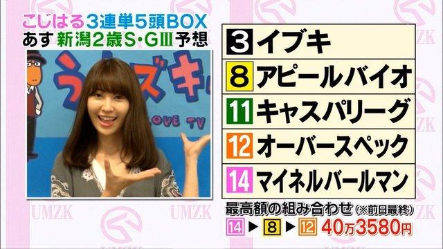 予想は3連単5頭BOX