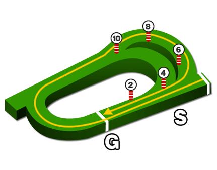 京都競馬場、芝2400mコースデータ図