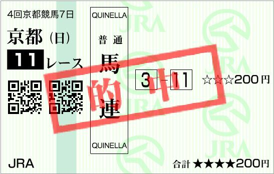 2016年菊花賞の的中馬券