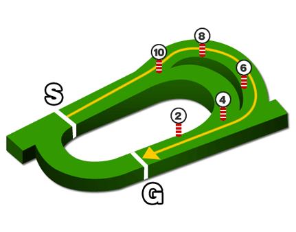 京都競馬場、芝1400m外回りコース図