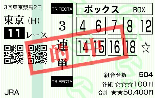 2017年の安田記念の三連単を的中!個人分