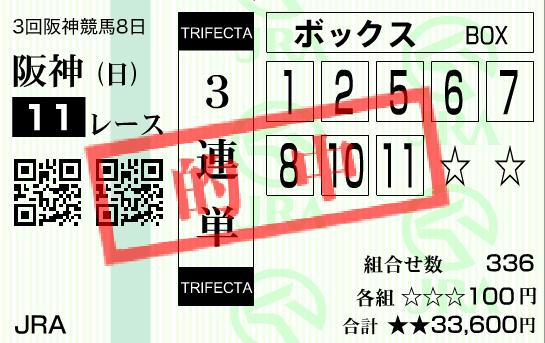 宝塚記念2017の三連単的中馬券、個人分