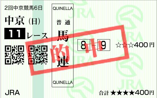 2018年の高松宮記念の的中馬券