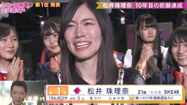 悲願の1位を獲得した松井珠理奈