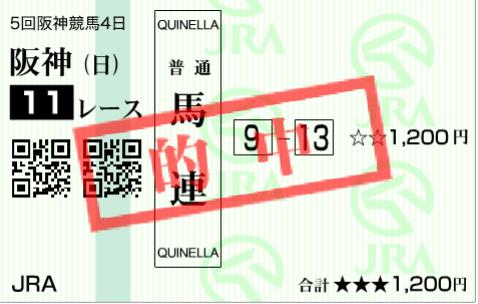 2018年の阪神ジュベナイルFの的中馬券