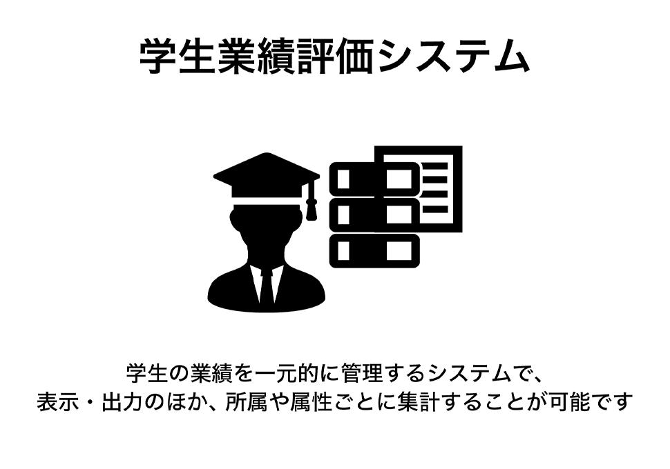 学生業績評価システム