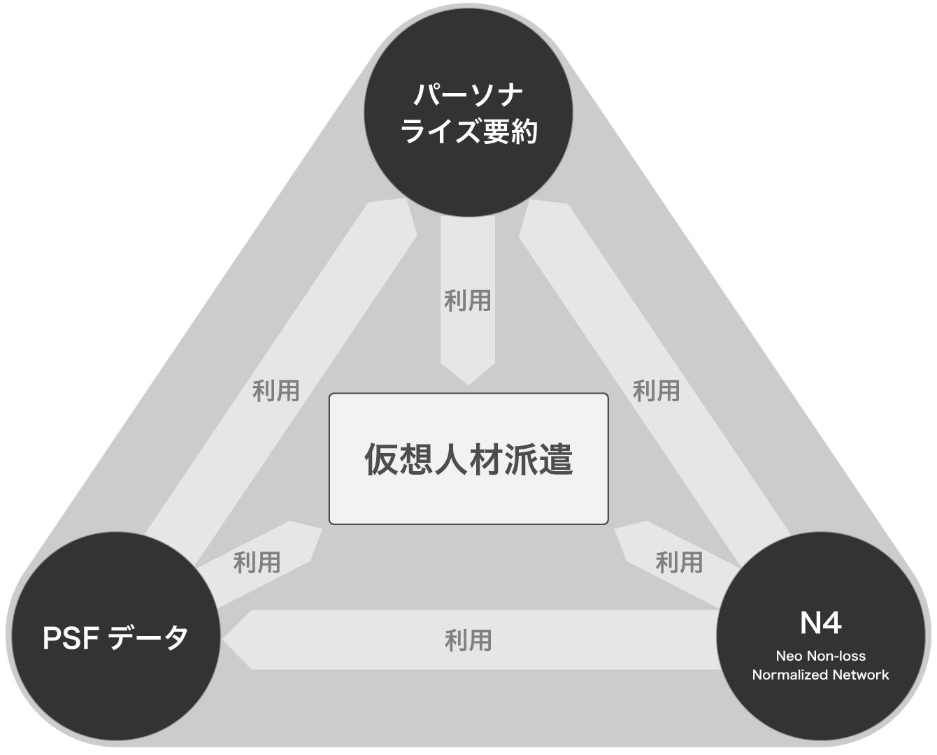 visionAEI開発のポイント