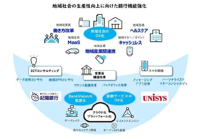 図1:連携による取り組みのイメージ