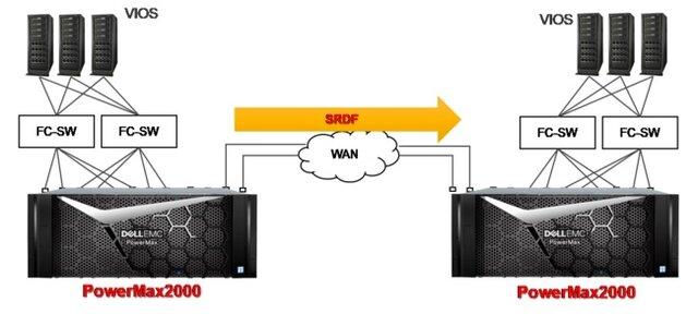 図1:システムの構成例