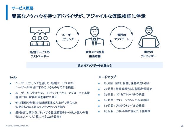 図1:仮説検証アドバイザリサービスの利用イメージ