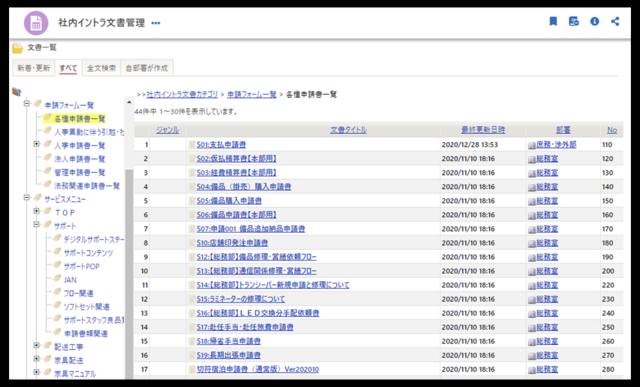 図1:「SmartDB」の画面イメージ