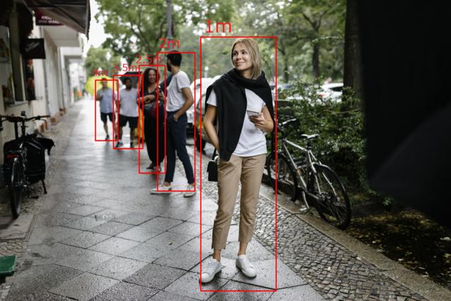 図1:映像から人の検知と距離測定を実施する