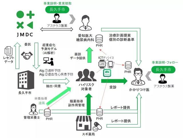 図1:プログラムの利用イメージ