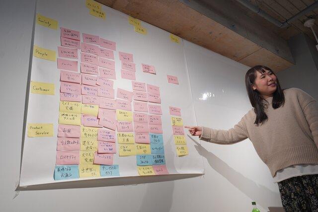 図2:DXに関連する企画立案から本格導入までのノウハウ...