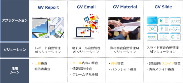 図1:Guideline Viewerのラインナップ