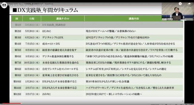 図2:DX実践塾の今後のスケジュールを発表