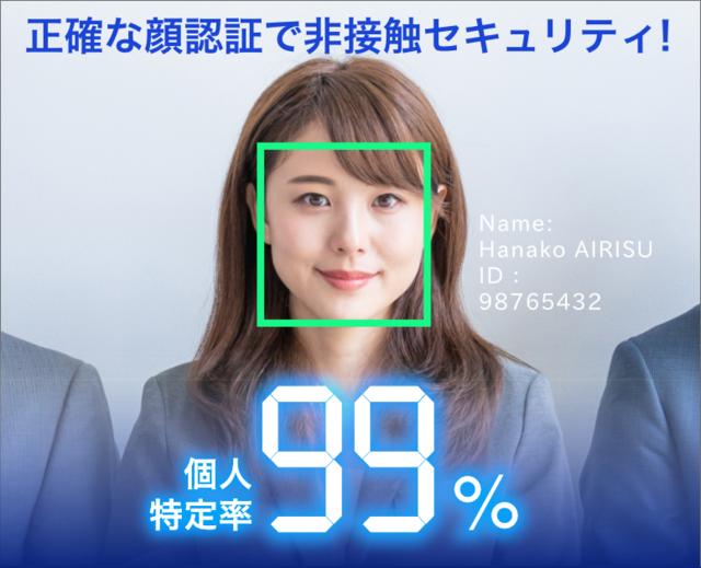図1:顔認証は99%の高い読み取り精度
