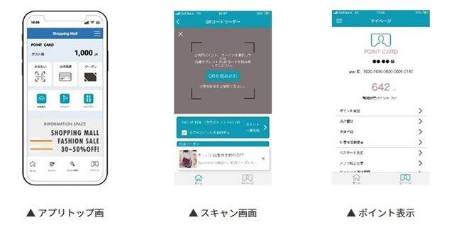図1:アプリの画面例