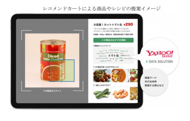図2:レコメンドカートによる商品やレシピの提案イメージ