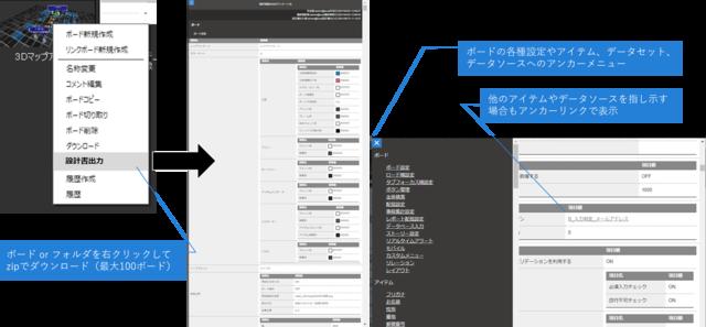 図1:設定情報をHTML形式で出力可能