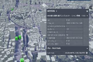 図4:都営バスのリアルタイム位置情報(交通局)を配信