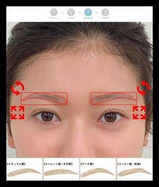 図2:眉の向きや形などを自在に調整可能