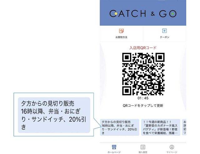 図2:スマホアプリで見切り販売を通知する機能を装備