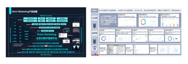 図2:BaiduビッグデータDMPの活用