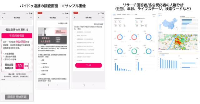 図3:Baiduビッグデータ応用のデータ分析とリサーチ