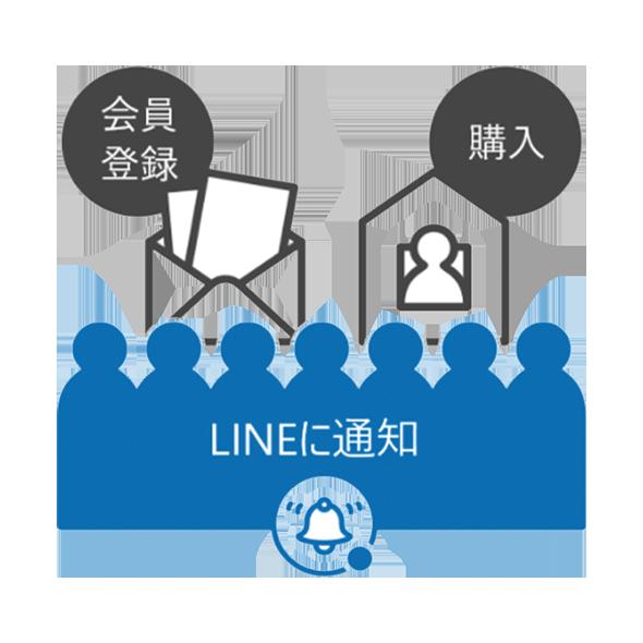 購入や会員登録をきっかけにLINE通知